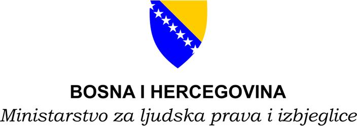 Ministarstvo za ljudska prava i izbjeglice